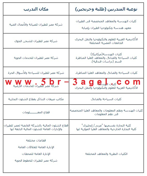 اعلان شركة مصر للطيران بجريدة الاهرام والتسجيل بداية من 1 / 4 / 2016 على الانترنت