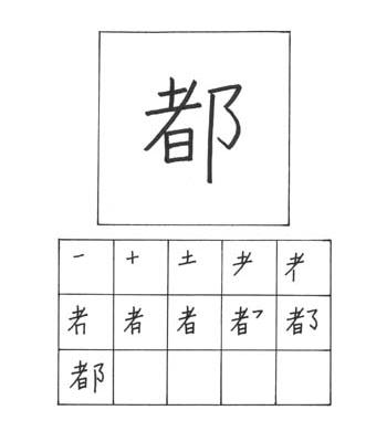 kanji metropolitan