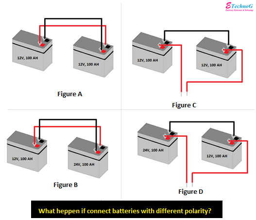 wrong connection of batteries with different polariries
