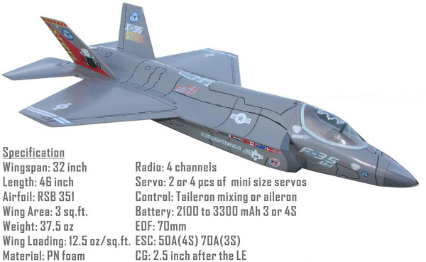 Windrider F-35 Electric Power Jet Navy Grey EDF da 70mm