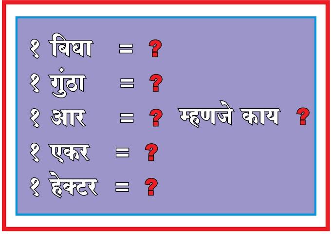 किती एकर म्हणजे किती गुंठा  ? चौरस फुट, गुंठा, परतन, बिघा, एकर, हेक्टर म्हणजे काय असते सविस्तर माहिती