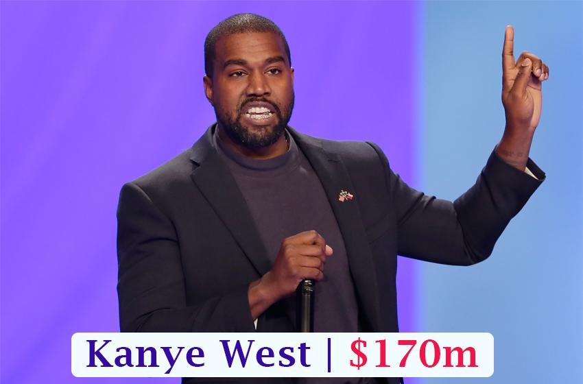 World's Highest Paid Celebrities 2020