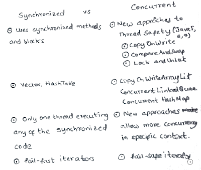 java interview questions - synchronized vs concurrent collections