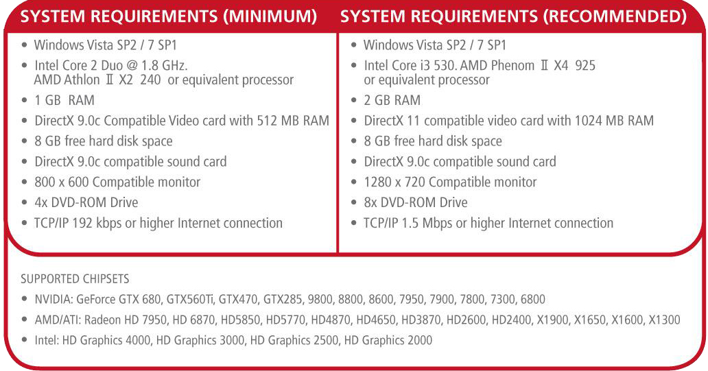 Pes 2017 System Requirements For Pc Steam Pes Patch ...