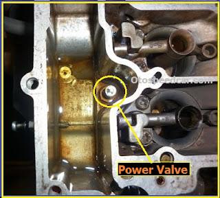 cara kerja sistem power pada karburator