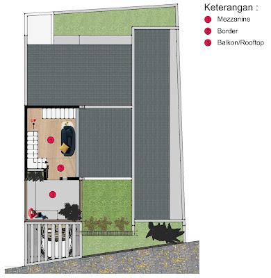 Desain Rumah Tinggal dengan Mezzanine dan Rooftop di Yogyakarta