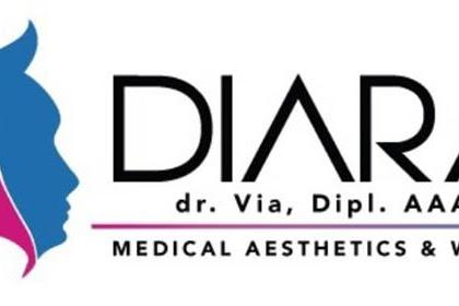 Lowongan Diara Aesthetics Pekanbaru November 2018