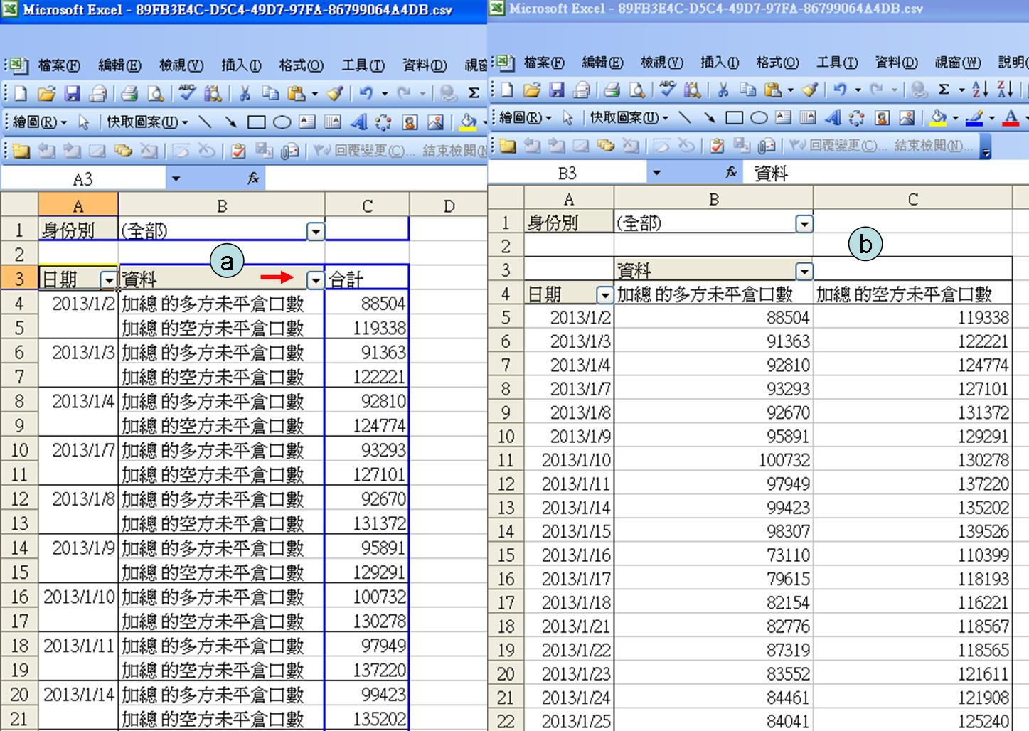 籌碼資料整理的好幫手 - Excel 樞紐分析表(1) - 程式交易≠Holy Grail