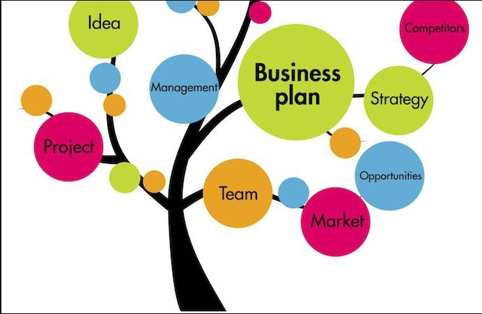 70 Contoh Proposal Bisnis Plan Terbaru Di 2020 Terlengkap