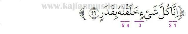 Tajwid Surat Al Qamar Ayat 49 Dalam Al-Quran Lengkap