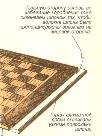 Готовая шахматная доска