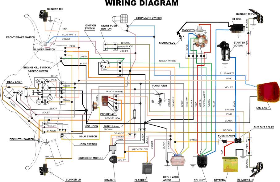 Girinata Palace  Wiring Diagram Sepeda Motor