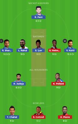 Wi vs IND Dream11 team prediction