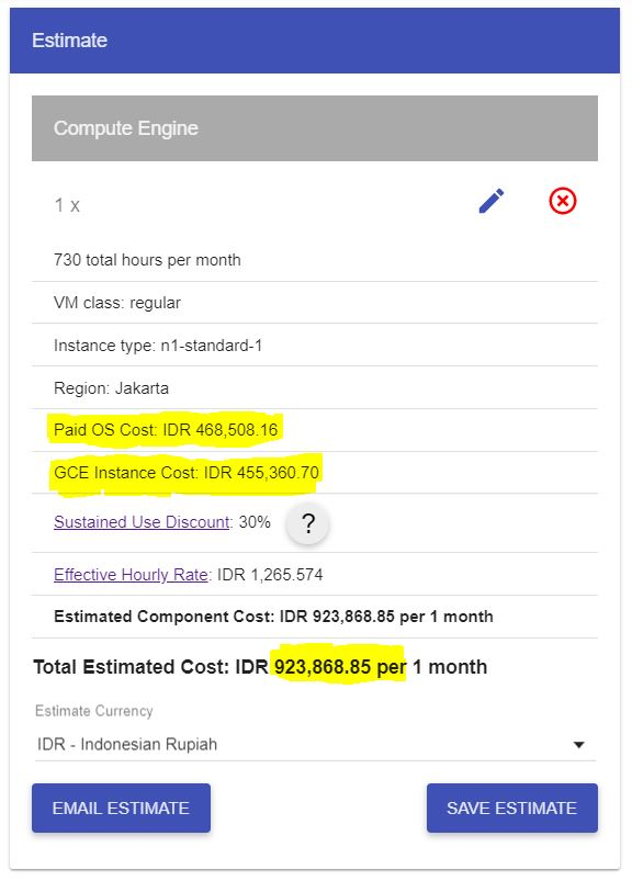 Compute Engine Calculator Price