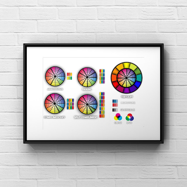 Colour theory chart by Mark Taylor