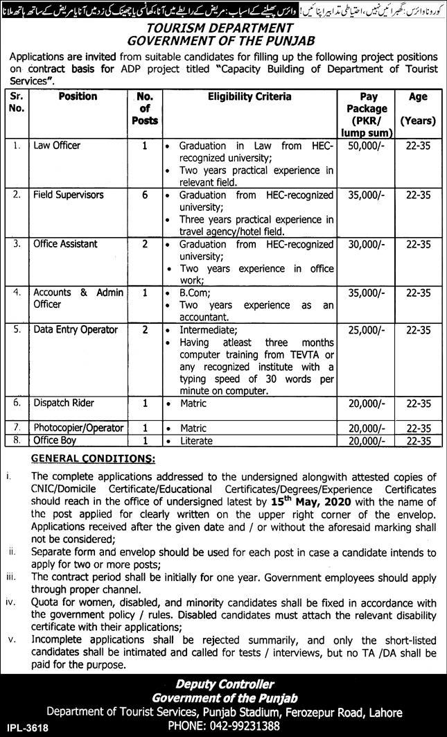 Department of Tourist Services Lahore Jobs