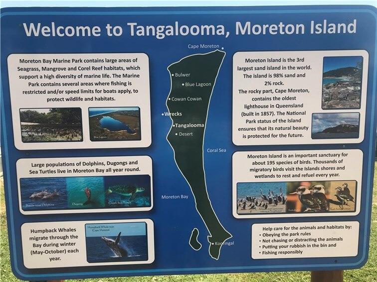 モートン島とタンガルーマの写真と解説付き地図の載ったインフォメーションボードの写真