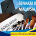 SENARAI 50 TAWARAN BIASISWA 2021/2022 UNTUK LEPASAN SPM | STPM - MOHON SEGERA!!