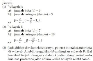 perhitungan gambar Teori Grafik