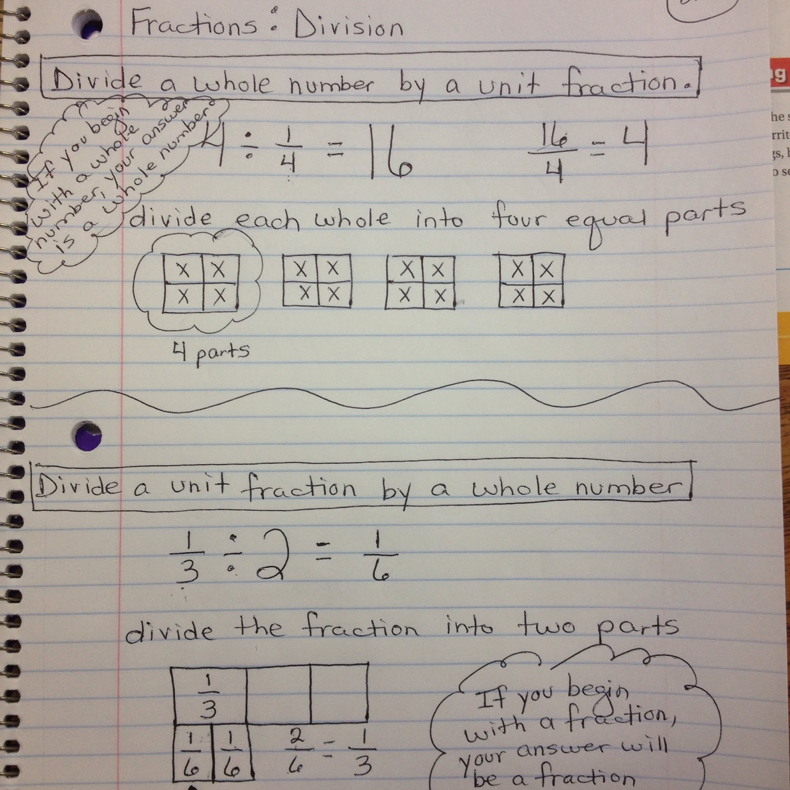 Math With Mrs D Dividing Unit Fractions And Whole Numbers