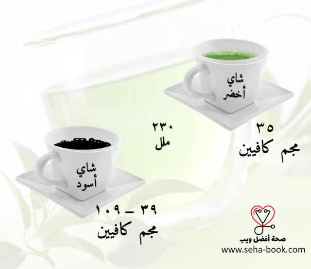 محتوى الكافيين في الشاي الاخضر والشاي الأسود