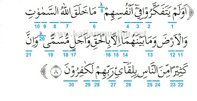 Hukum Tajwid Surat Ar-Rum Ayat 8 Lengkap Dalam Al-Quran