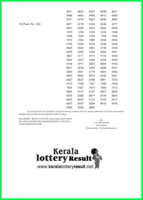 Kerala Lottery Result 29-11-2019 Nirmal NR-149 (keralalotteryresult.net)---