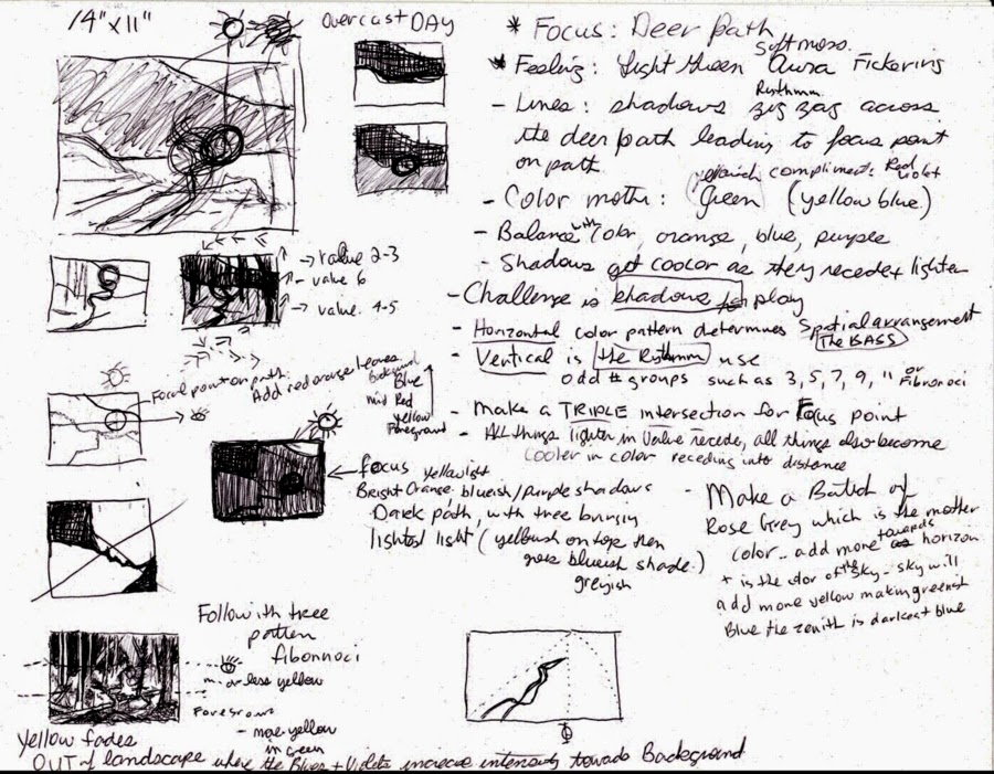 Thumbnail sketches, notes and value studies