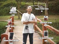 Cara Membuat Gambar Anatomy dengan Picsay Pro