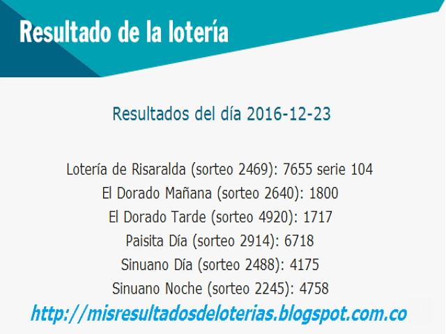 Resultado del dia de la Lotería-diciembre-23-2016