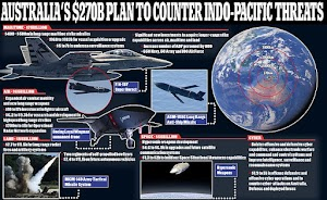 'Dunia Akan Lebih Kacau', Australia Belanja Senjata hingga Rp 2.700 Triliun