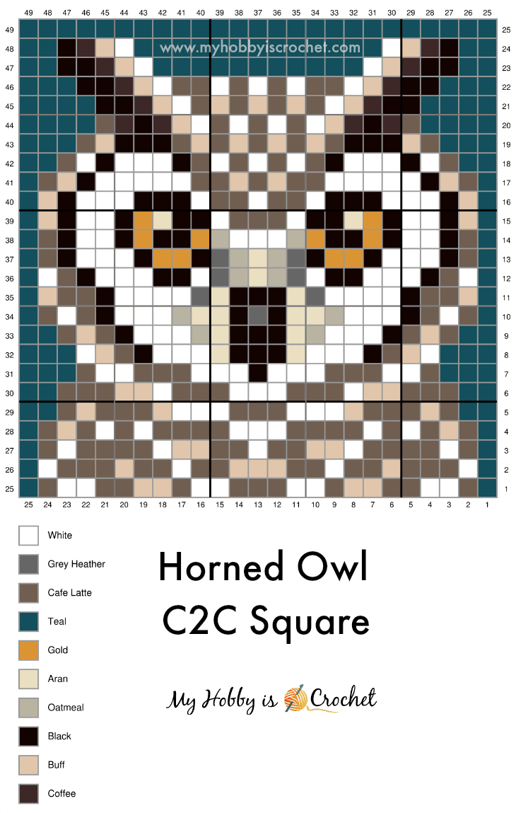 Horned Owl C2C Graph