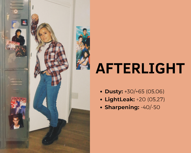 Descripción de la edición que se ha seguido con Afterlight
