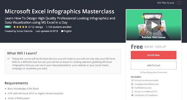 Microsoft Excel Infographics Masterclass