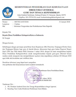 Dalam rangka persiapan penerbitan Surat Keputusan  Inilah Batas Akhir Update Data Dapodik Semester 1 TA 2018 untuk Penerbitan SK TPG dan TKG