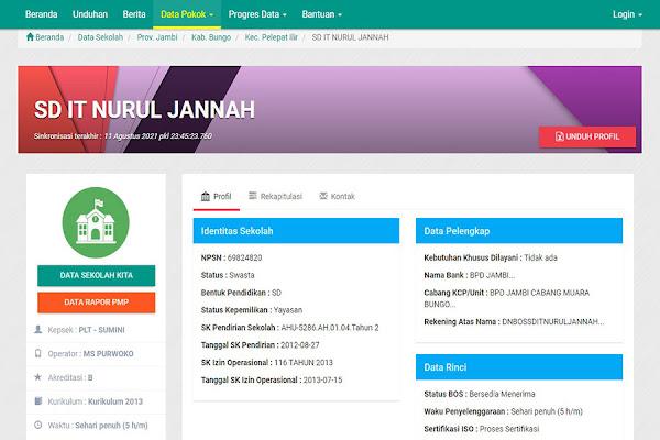Profil sd it nurul jannah