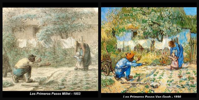 Millet, Van Gogh, Los primeros pasos