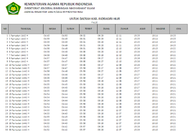 Jadwal Imsakiyah Ramadhan 1442 H Kabupaten Indragiri Hilir, Provinsi Riau