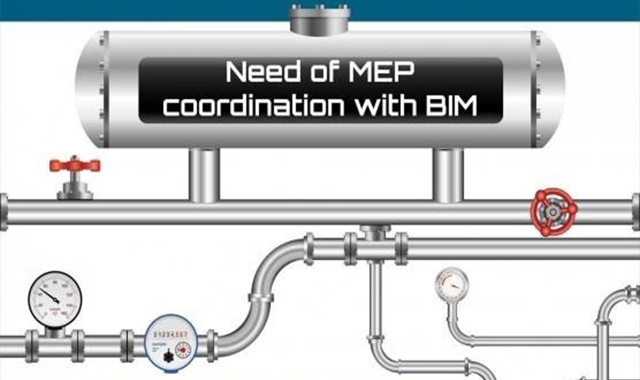 Role of BIM in MEP Coordination Process
