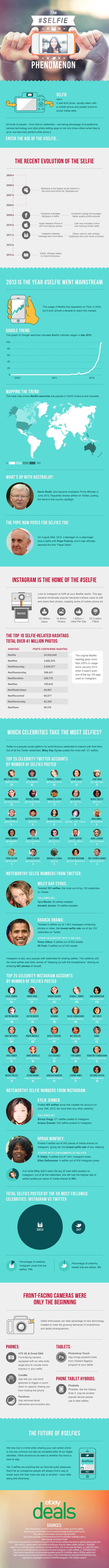 The-Selfie-Phenomenon #Infographic