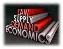 Penerapan hukum permintaan dalam kehidupan manusia