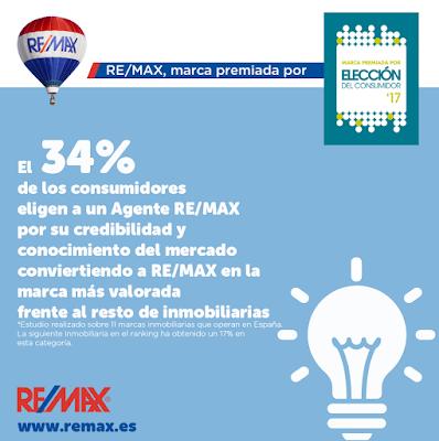 remax eleccion del consumidor
