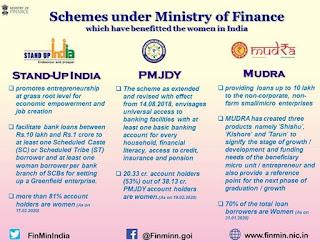 schemes-under-ministry-of-finance