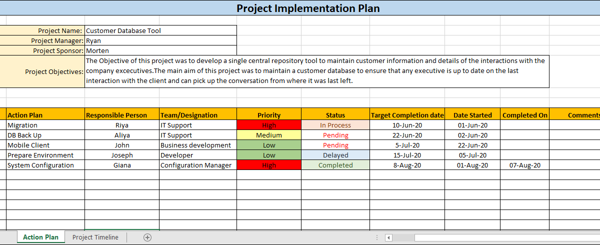 Implementation Plan Speed Up Project Planning With An Implementation Plan Template Project Management Templates