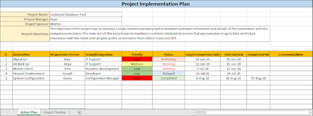 implementation plan example, Implementation Plan Template