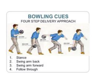 Bowl A Roll Lanes: The Four Step Approach