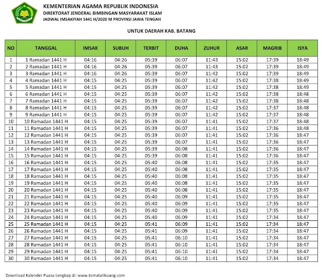 jadwal imsak waktu buka puasa kabupaten Batang 2020 m ramadhan 1441 h tomatalikuang.com