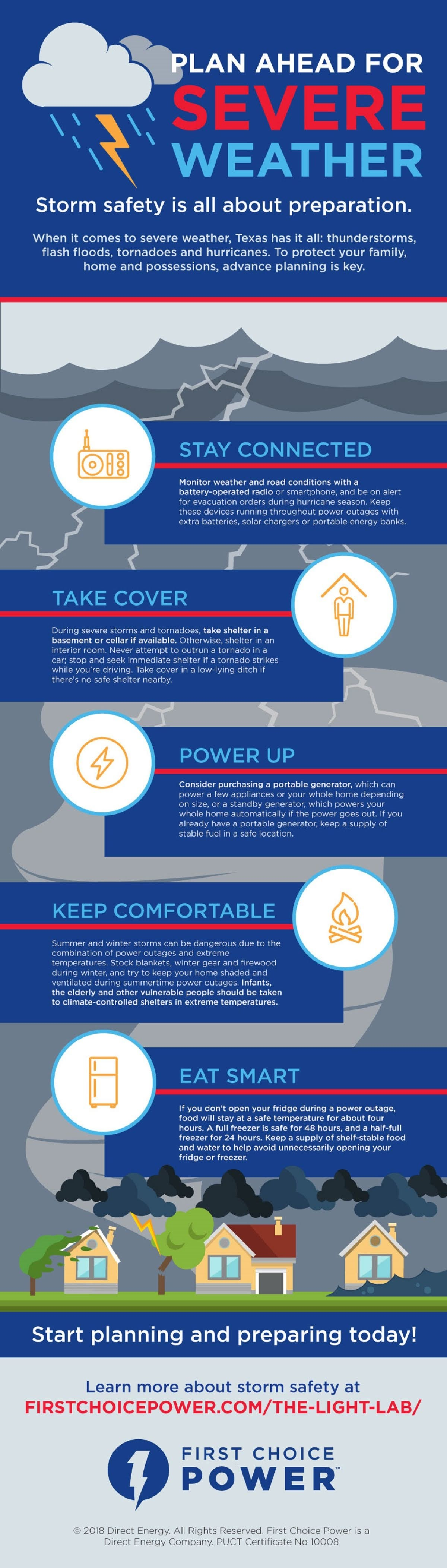 what-to-do-during-a-storm-infographic