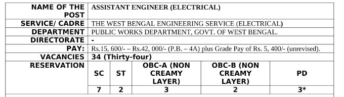 Engineering jobs in West Bengal 2021-Govt engineering vacancy West Bengal 2021