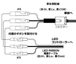 サインハウスエルリボンアドレスV125Gの配線加工の図